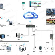 AcrelCloud-1000变电所电力维护改造解决方案
